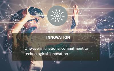 Innovation-01